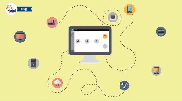 Un pc desktop che visualizza lo stato di funzionamento della rete WiFi in albergo, attorniato da icone relative al mondo di internet e delle connessioni wireless.