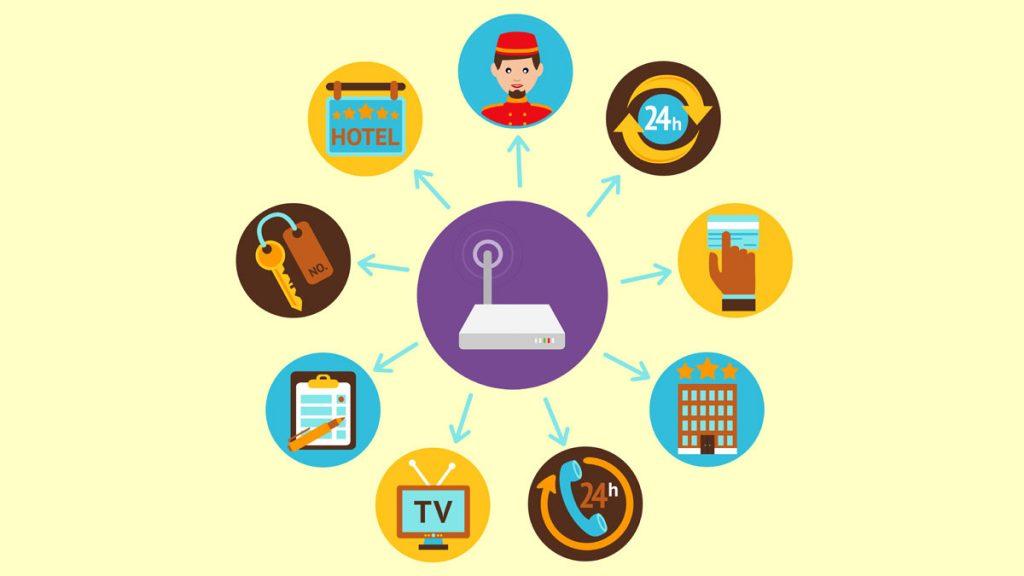 Un insieme di icone relative al mondo dei servizi d'hotel e della tecnologia per indicare il WiFi per smart hotel.